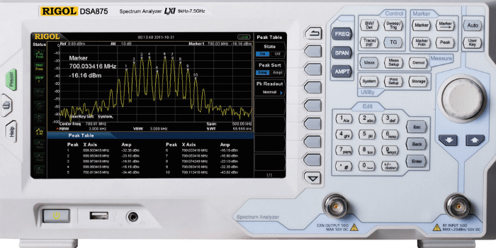 Best Spectrum Analyzer Reviews